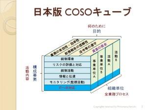 日本版COSOキューブ